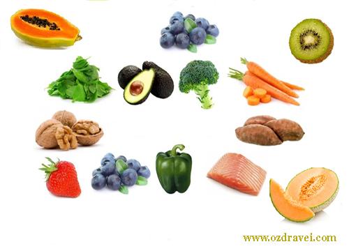 Какво е хубаво да ядем за да бъдат очите ни здрави?