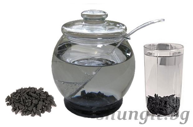 шунгитова вода